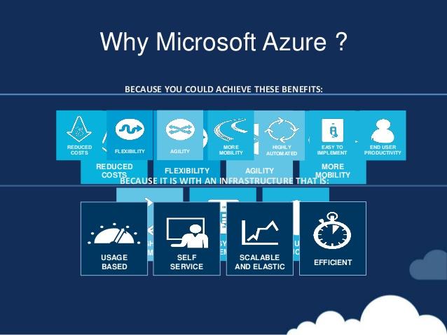 why-microsoft-azure